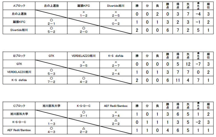 pumacup17asahikawa